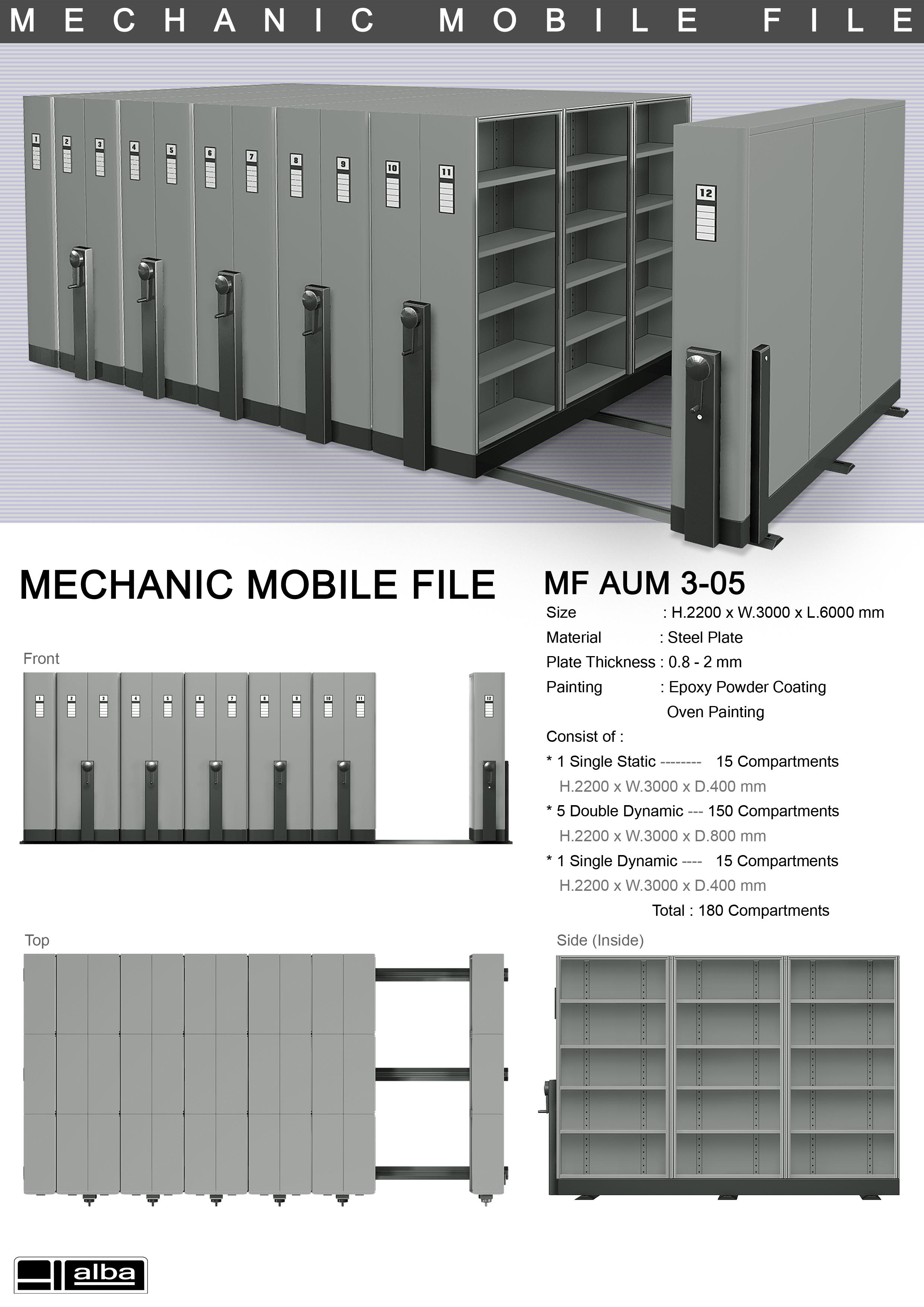 Mobile File Mekanik Alba 3-05