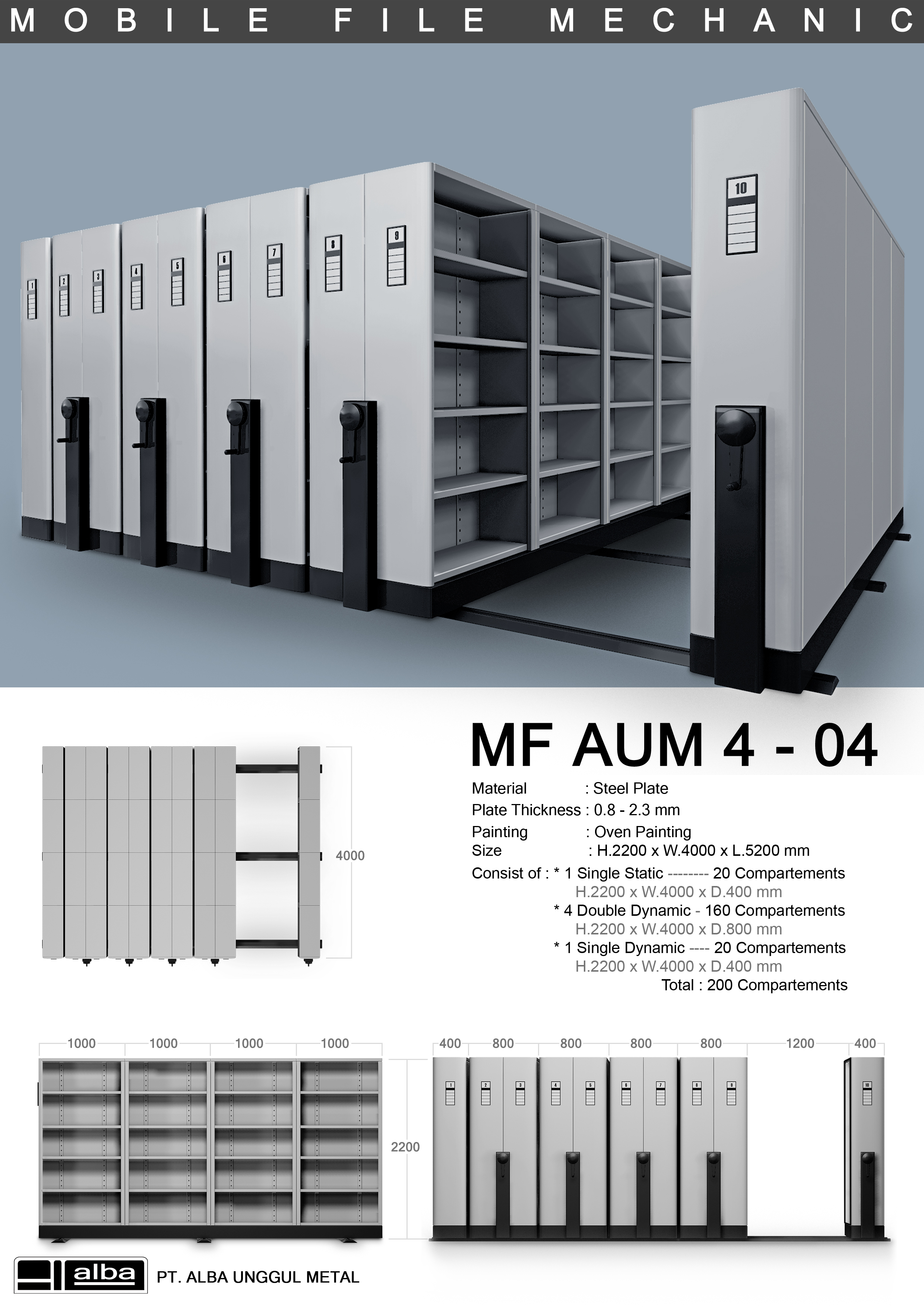 Mobile File Mekanik Alba 4-04 B